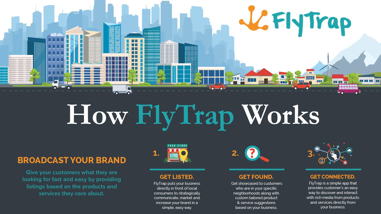 How Flytrap Works